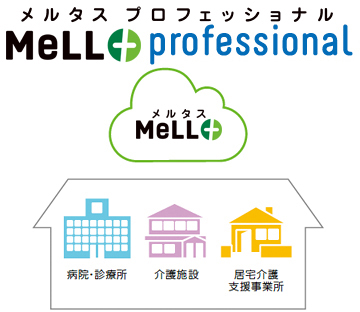 MeLL+professional